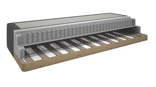 Madrass HØIE 150 90x200 ramme grå